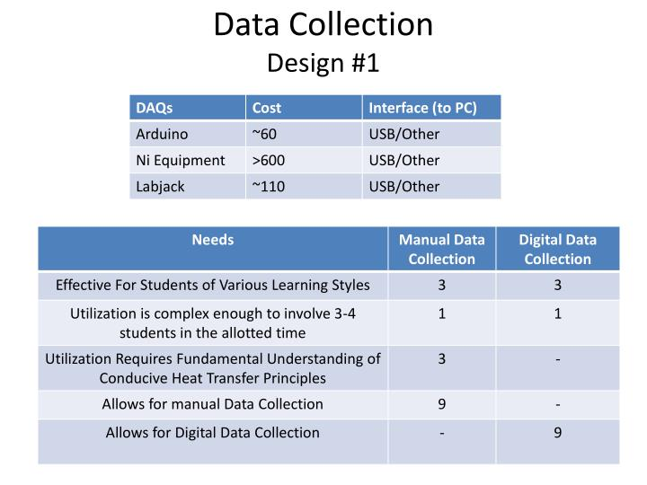 Data collection design 1