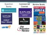 question banks