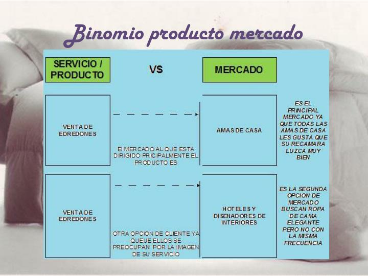 Binomio producto mercado
