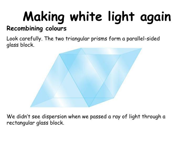 10.4 Dispersing light