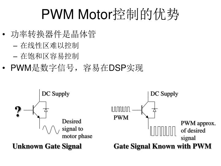 PWM Motor