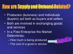iii supply and demand