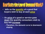 iv the law of demand