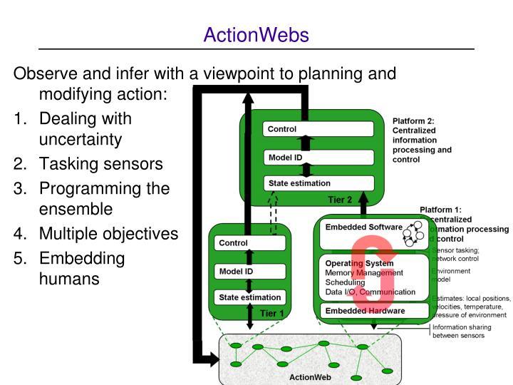 ActionWebs