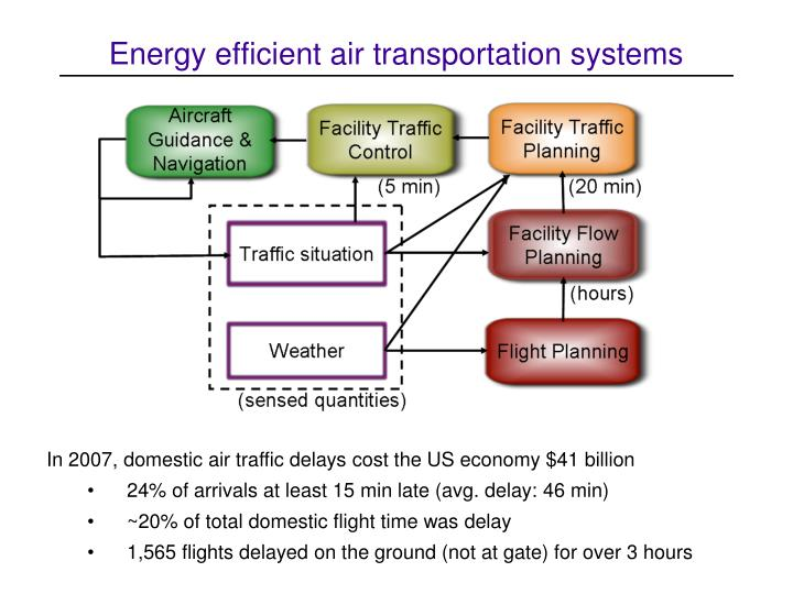 Energy efficient air transportation systems