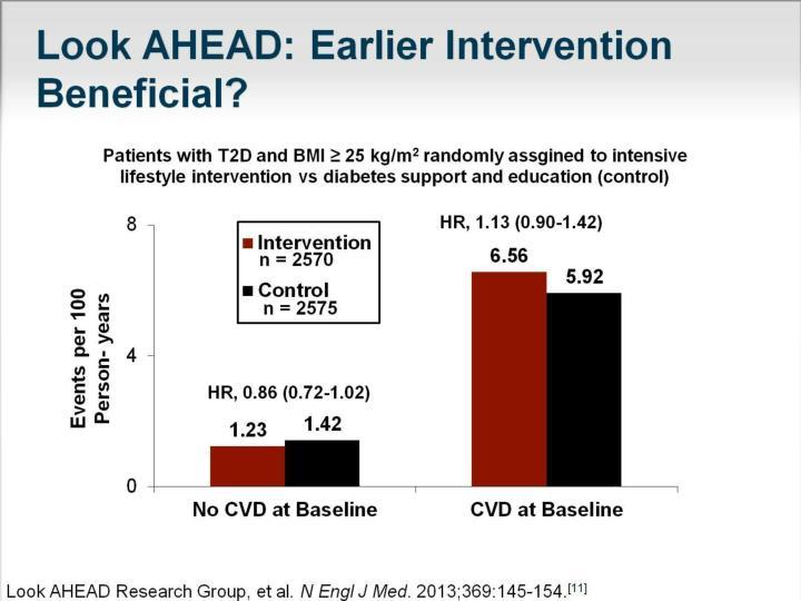 Look AHEAD: Earlier Intervention Beneficial?