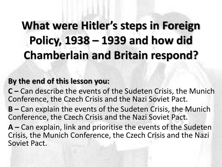 how far was hitler's foreign policy