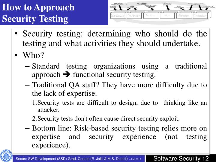 How to Approach Security Testing