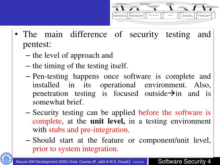 The main difference of security testing and