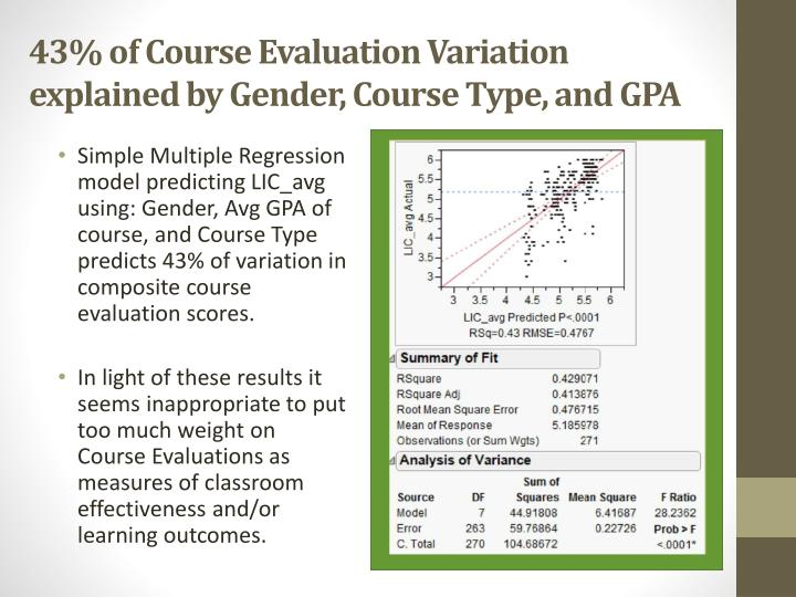43% of Course Evaluation Variation explained by Gender, Course Type, and GPA