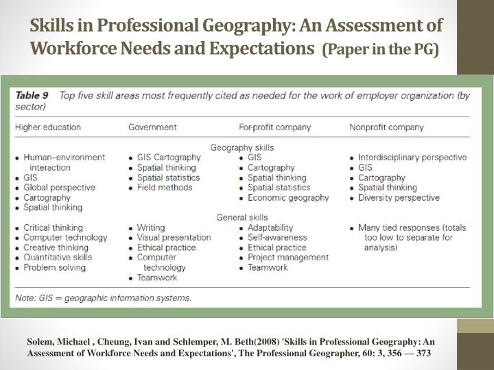 Skills in Professional Geography: An Assessment of Workforce Needs and Expectations