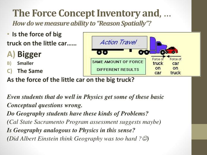 The Force Concept Inventory and