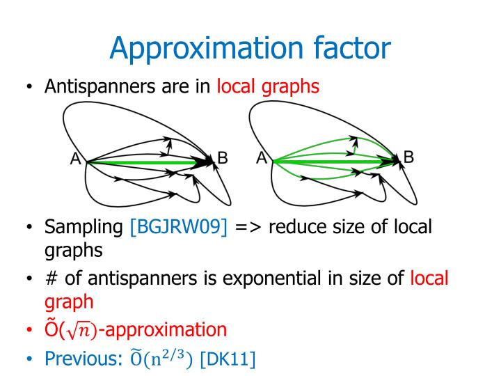 Approximation factor