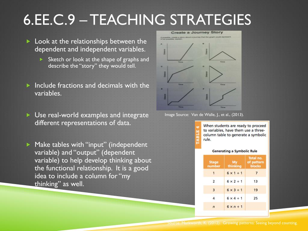 PPT - Expressions & Equations: 6 th Grade PowerPoint