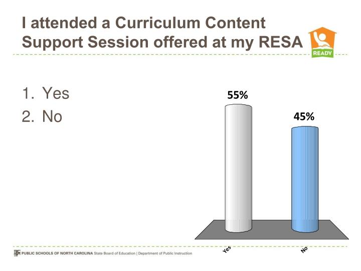 I attended a Curriculum Content Support Session offered at my RESA