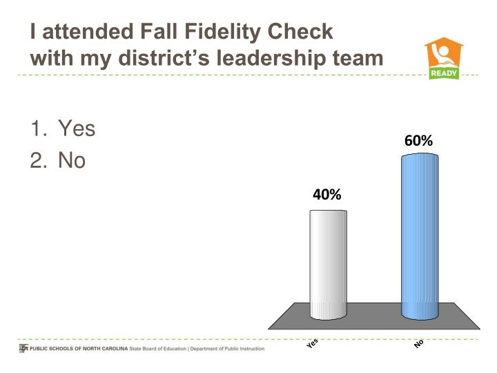I attended Fall Fidelity Check