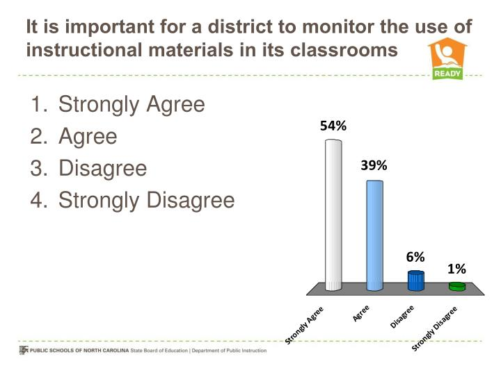 It is important for a district to monitor the use of instructional materials in its classrooms