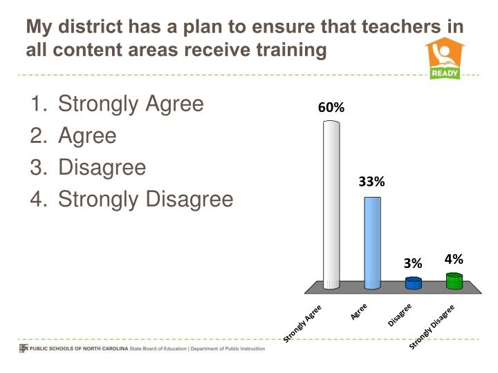 My district has a plan to ensure that teachers in all content areas receive training