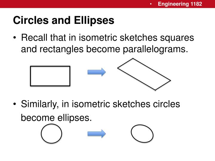 Circles and ellipses