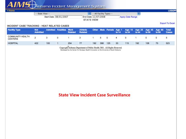 State View Incident Case Surveillance
