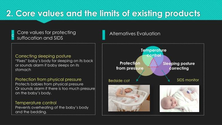 2. Core values