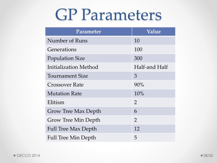 GP Parameters
