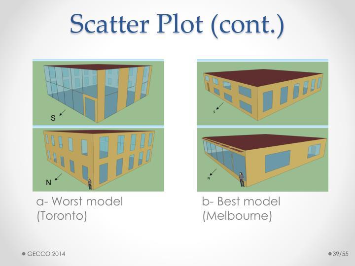 Scatter Plot (cont.)