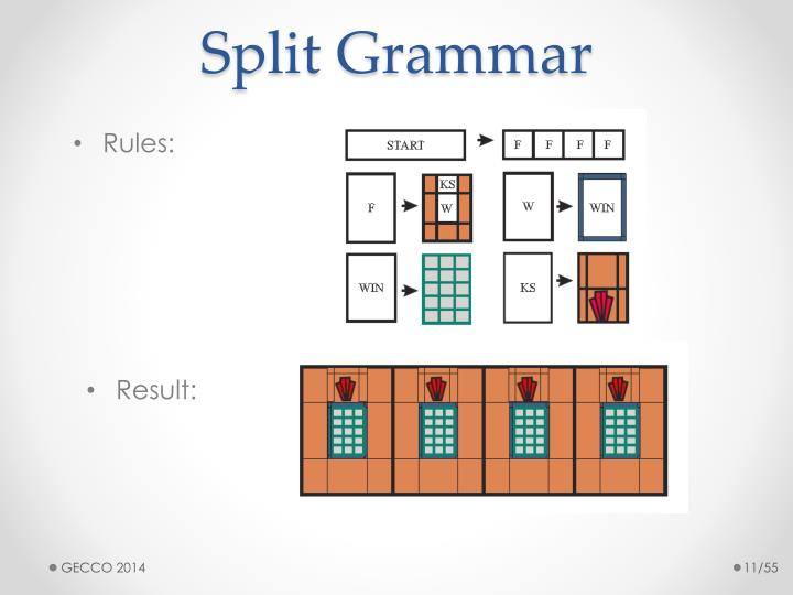 Split Grammar