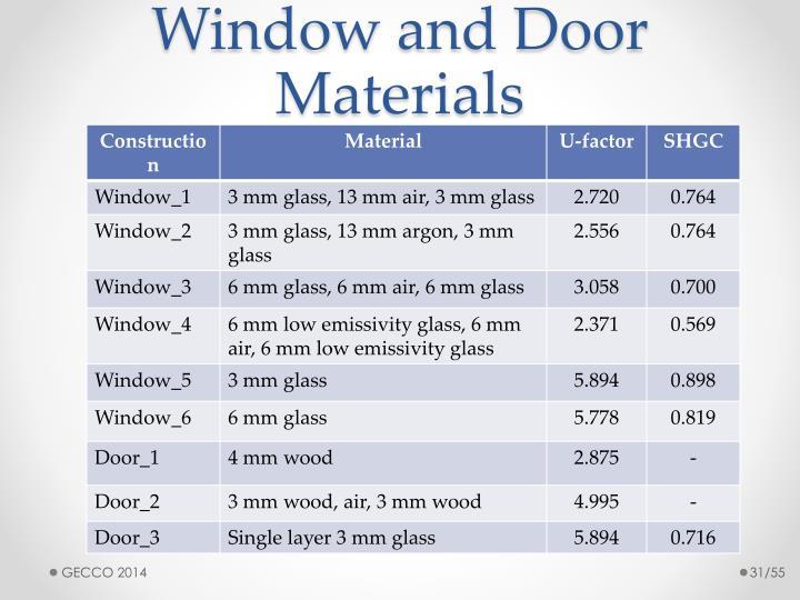 Window and Door Materials