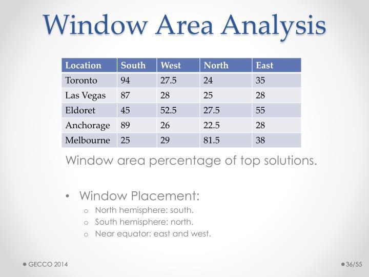Window Area Analysis