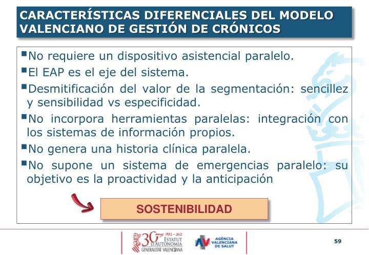 CARACTERÍSTICAS DIFERENCIALES DEL MODELO VALENCIANO DE GESTIÓN DE CRÓNICOS