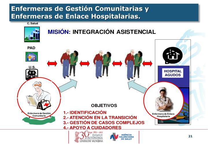 Enfermeras de Gestión Comunitarias y