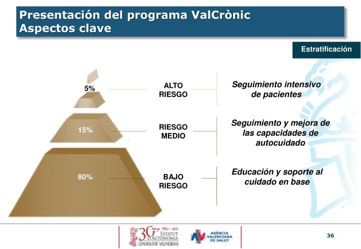 Presentación del programa