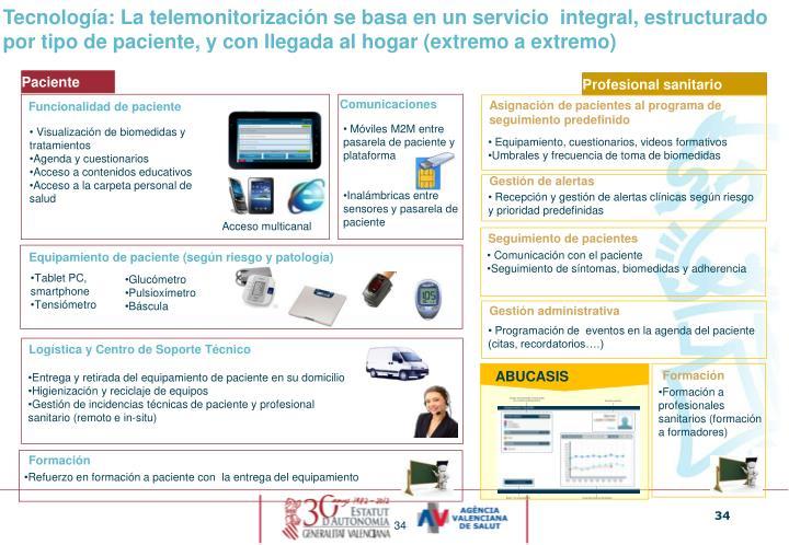 Tecnología: La