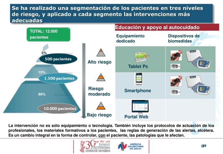 Se ha realizado una segmentación de los pacientes en tres niveles de riesgo, y aplicado a cada segmento las intervenciones más adecuadas