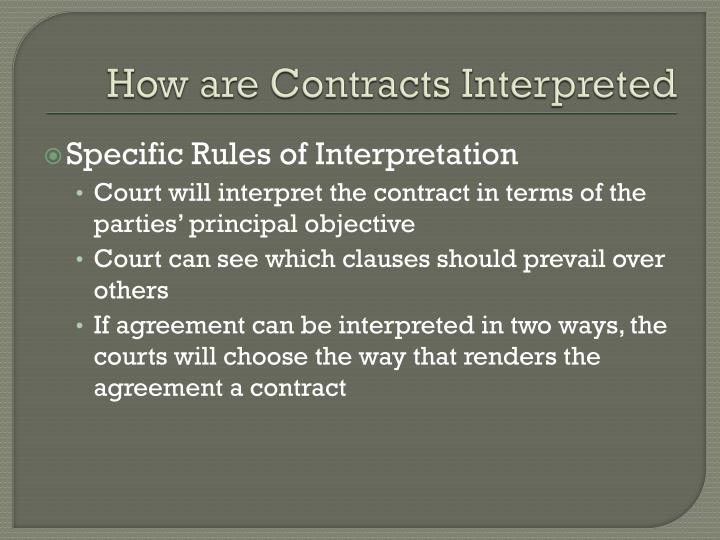 How are Contracts Interpreted