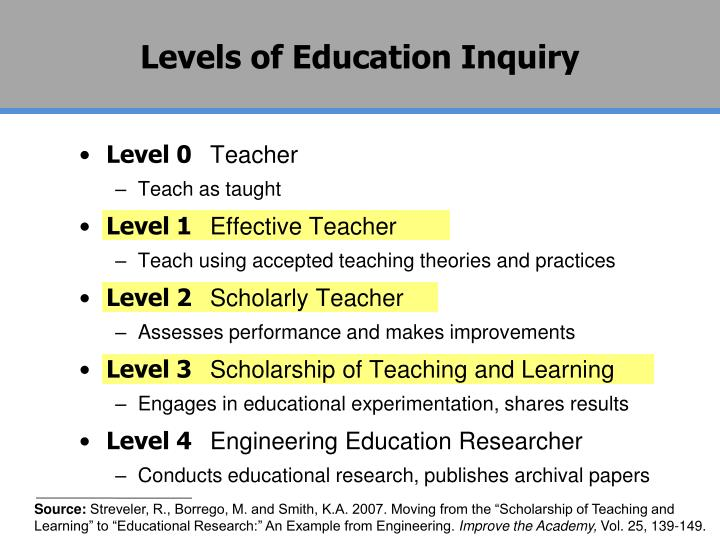 levels of education inquiry n.