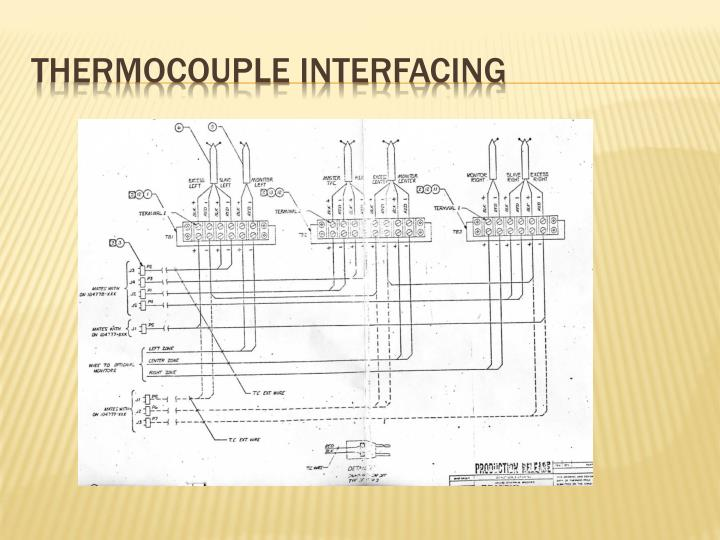 Thermocouple interfacing
