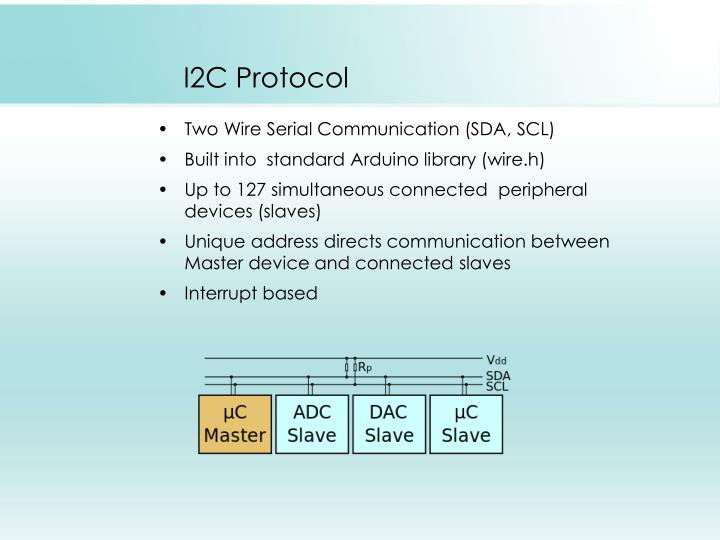 PPT - Arduino Nano to Uno I2C Communication PowerPoint Presentation ...