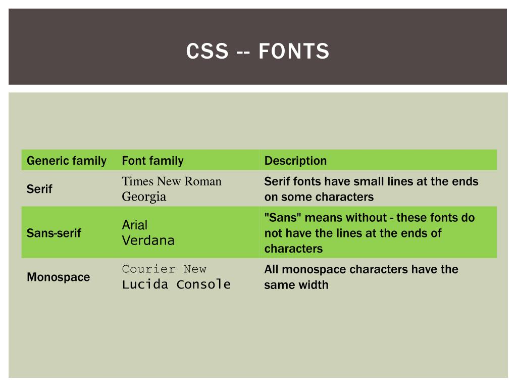 PPT - CSS FONTS PowerPoint Presentation - ID:2933584
