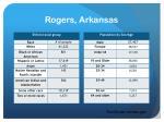 rogers arkansas1