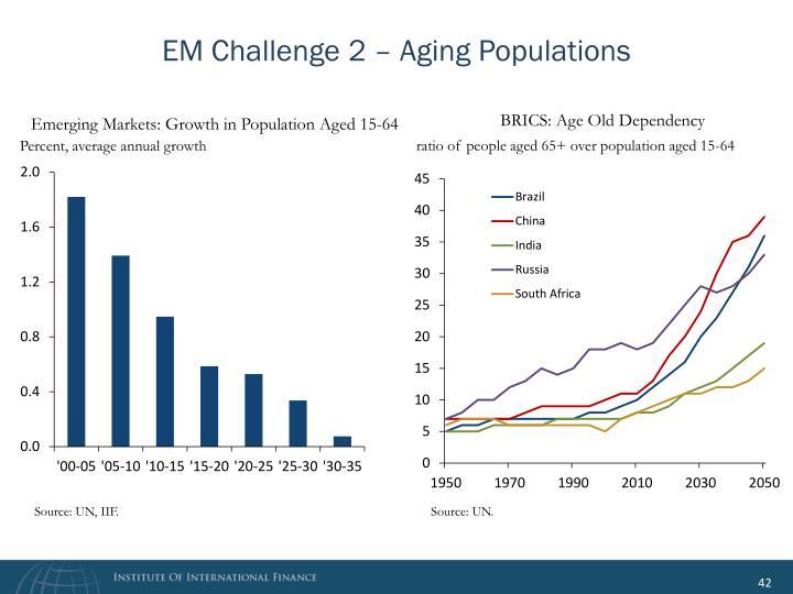 EM Challenge 2 – Aging Populations