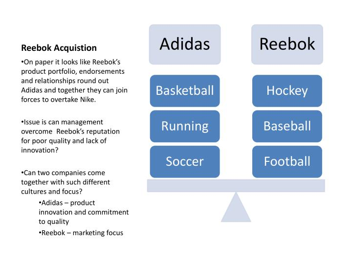 adidas and reebok merger and acquisition Adidas makes £231m reebok write-off investigation with accusations of over-inflated balance sheets during the merger of adidas and reebok in the country.
