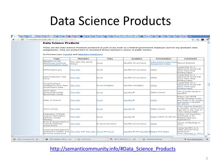 Data science products