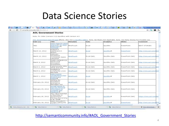 Data Science Stories