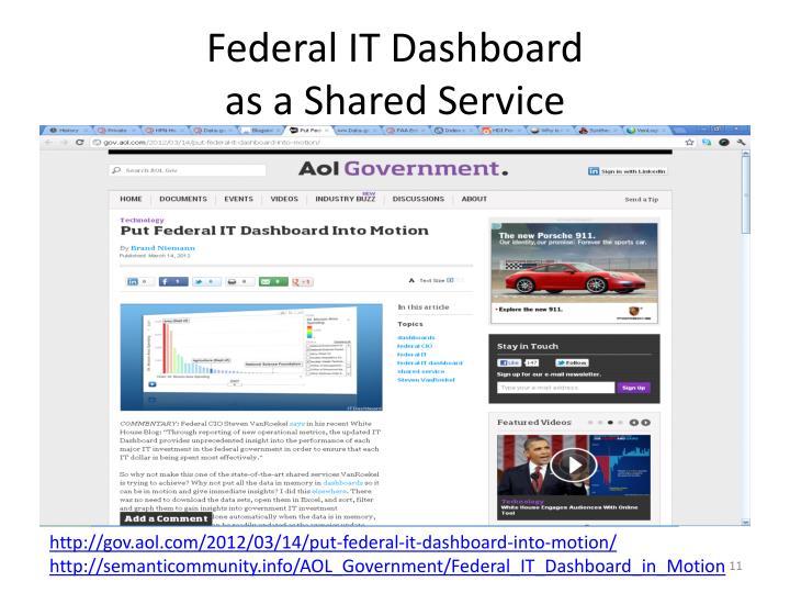 Federal IT Dashboard