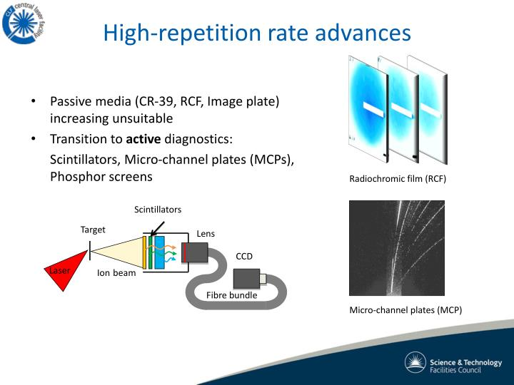 High repetition rate advances