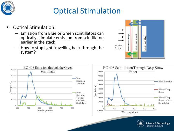 Optical Stimulation