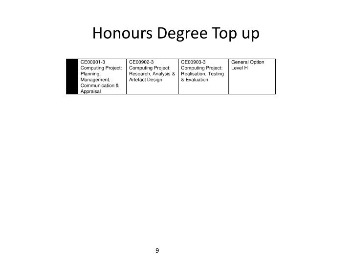 Honours Degree Top up