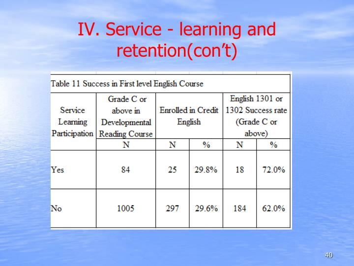 IV. Service - learning and retention(con't)